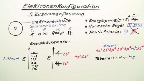 Elektronenkonfiguration