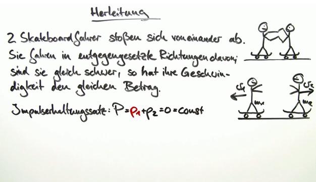 3. Newtonsche Axiom – Wechselwirkungsprinzip – Physik online lernen