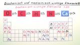 Lebenswichtige Elemente (2)