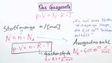 Temperatur, Druck, Volumen (Das Gasgesetz)