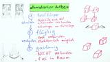 Grundlagen Atomistischer Aufbau aller Stoffe