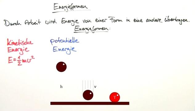 Arbeit, Energieformen und Leistung