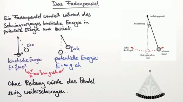 Energieerhaltungssatz am Beispiel des Fadenpendels