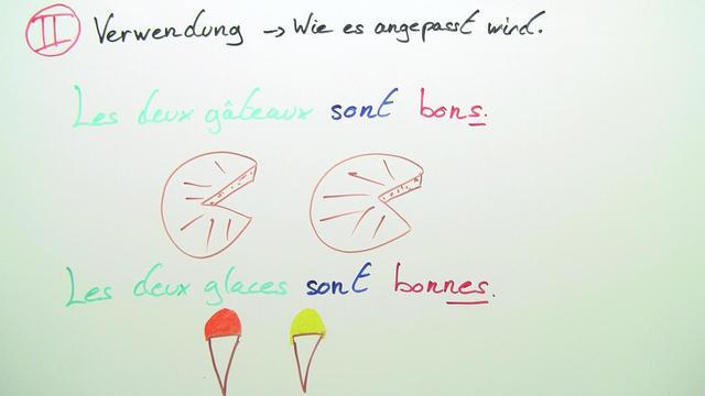 Wie verwendet man Adjektive?
