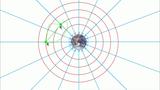 Gravitationsfeld