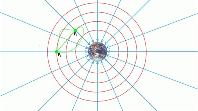 Gravitationsfeldstärke Berechnen : gravitationsfeld bungen arbeitsbl tter ~ Themetempest.com Abrechnung