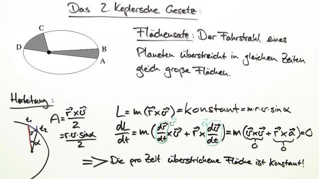 Kepler'sche Gesetze