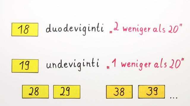 Grundzahlen – eins, zwei, drei...
