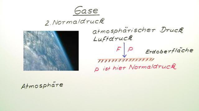 Gase, Druck und Gasgesetz