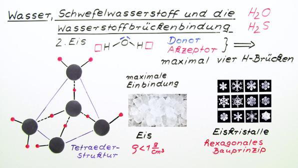 495 m29 %20wasser schwefelwasserstoff und die wasserstoffbrueckenbindung vorschaubild