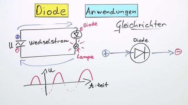 Diode – Einfach erklärt (inkl. Übungen)