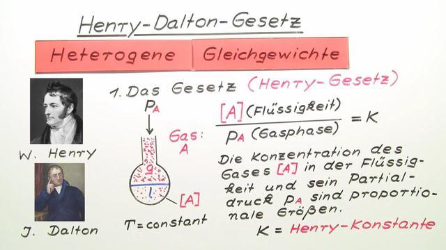 Henry-Dalton-Gesetz