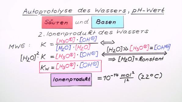 Autoprotolyse des Wassers – pH-Wert