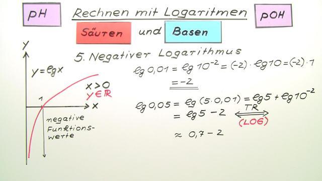 Rechnen mit Logarithmen – Chemie online lernen