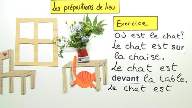Präpositionen des Ortes – Französisch online lernen