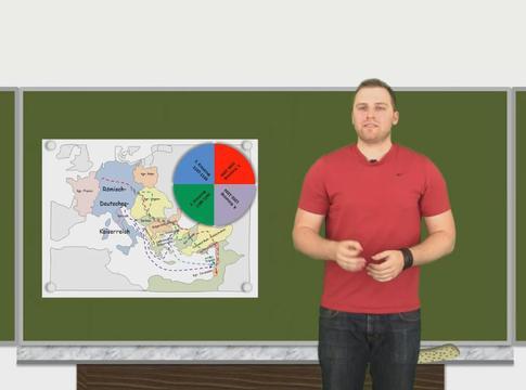 Medieneinsatz in Präsentationen