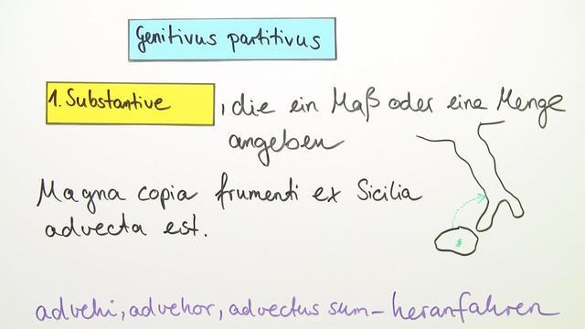 Genitivus partitivus – Übersicht