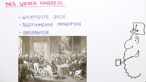 Vorschaubild wiener kongress