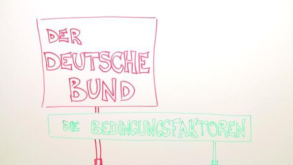 Bedingungen Deutscher Bund