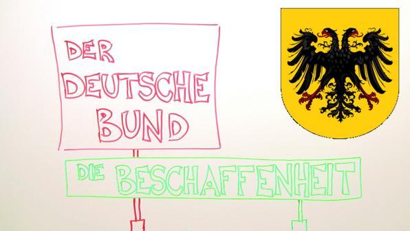 Vorschaubild beschaffenheit deutscher bund