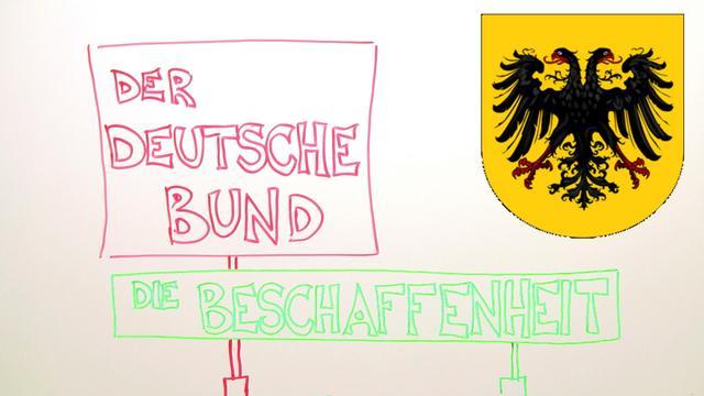 Beschaffenheit Deutscher Bund