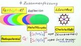 Eigenschaften durch Komplexbindung von Metall-Ionen