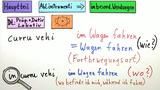 Ablativus instrumentalis in besonderen Wendungen