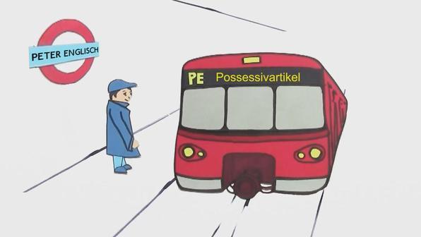 Vorschaubild possessivartikel