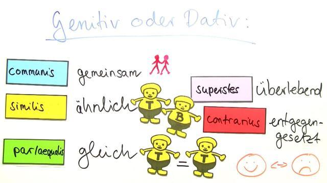 Adjektive und Partizipien mit Genitiv
