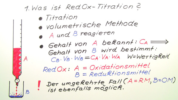Redoxtitration