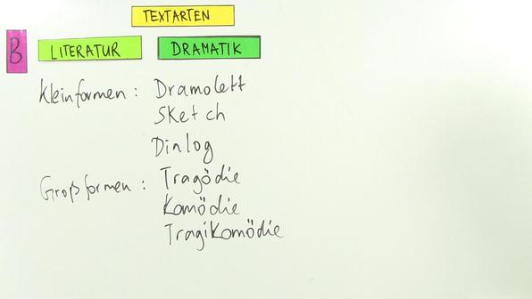 027 textarten literatur dramatik