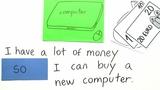 Conjunctions – Was ist eine Konjunktion?