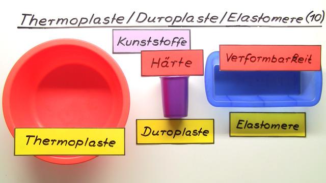 Thermoplaste, Duroplaste, Elastomere (Basiswissen)
