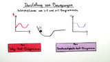 Interpretieren von Bewegungen in s-t-Diagrammen und v-t-Diagrammen