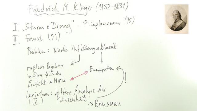 F. M. Klinger