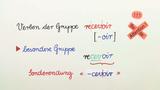 Unregelmäßige Verben auf -oir (recevoir) – Bildung