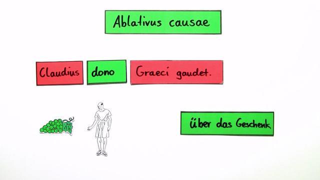 Ablativus causae – Ablativ des Grundes
