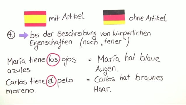 Bestimmter Artikel im Spanischen - Kein Artikel im Deutschen