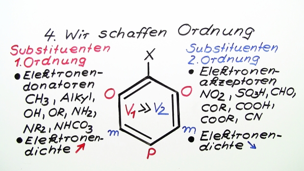 613 zweitsubstitution am%20aromaten