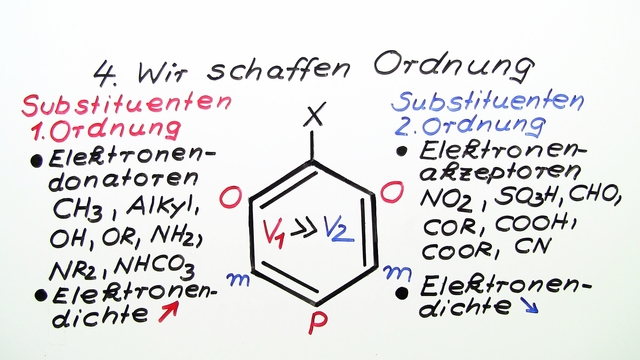 Zweitsubstitution am Aromaten