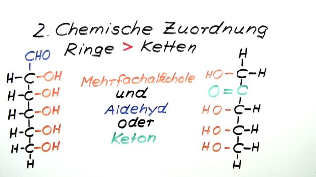 Monosaccharide