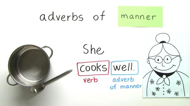 Adverbs of Place, Time and Manner – Satzstellung bei mehreren Adverbien