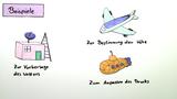 Luftdruck – Aufbau und Funktion eines Barometers