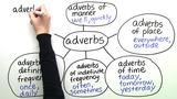 Adverbs – Arten von Adverbien und ihre Satzstellung (Übungsvideo)