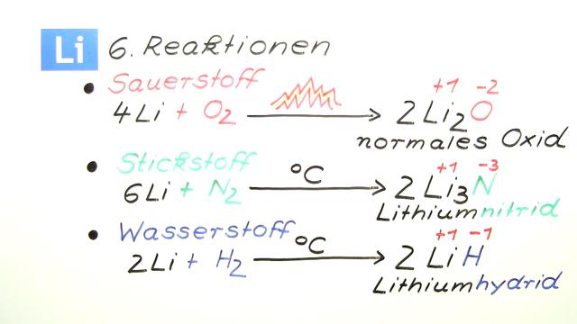 Lithium Einfach Erklärt Inkl übungen
