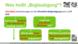 VR 3.7.8 (2) Wie sind die Anforderungen an die öffentliche Beglaubigung einer Unterschrift? Teil 2