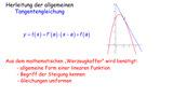 Tangentengleichung – Herleitung