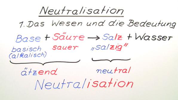 658 neutralisation
