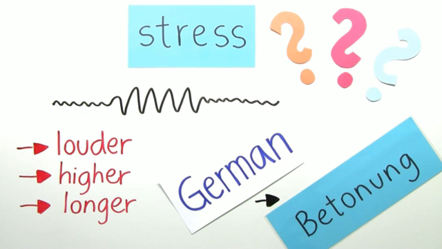 Pronunciation – Word Stress (2)