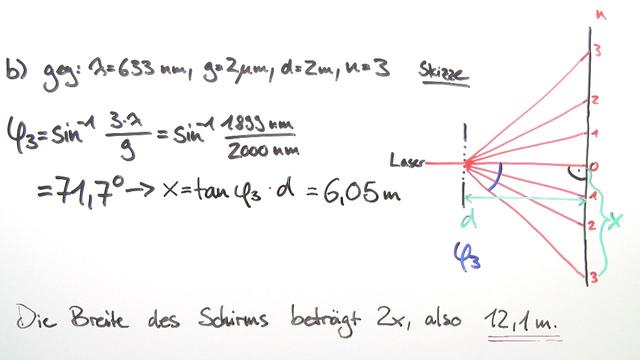 Interferenz elektromagnetischer Wellen am Beugungsgitter (Übungsvideo)